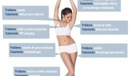 tratamientos-corporales-medicina-estetica
